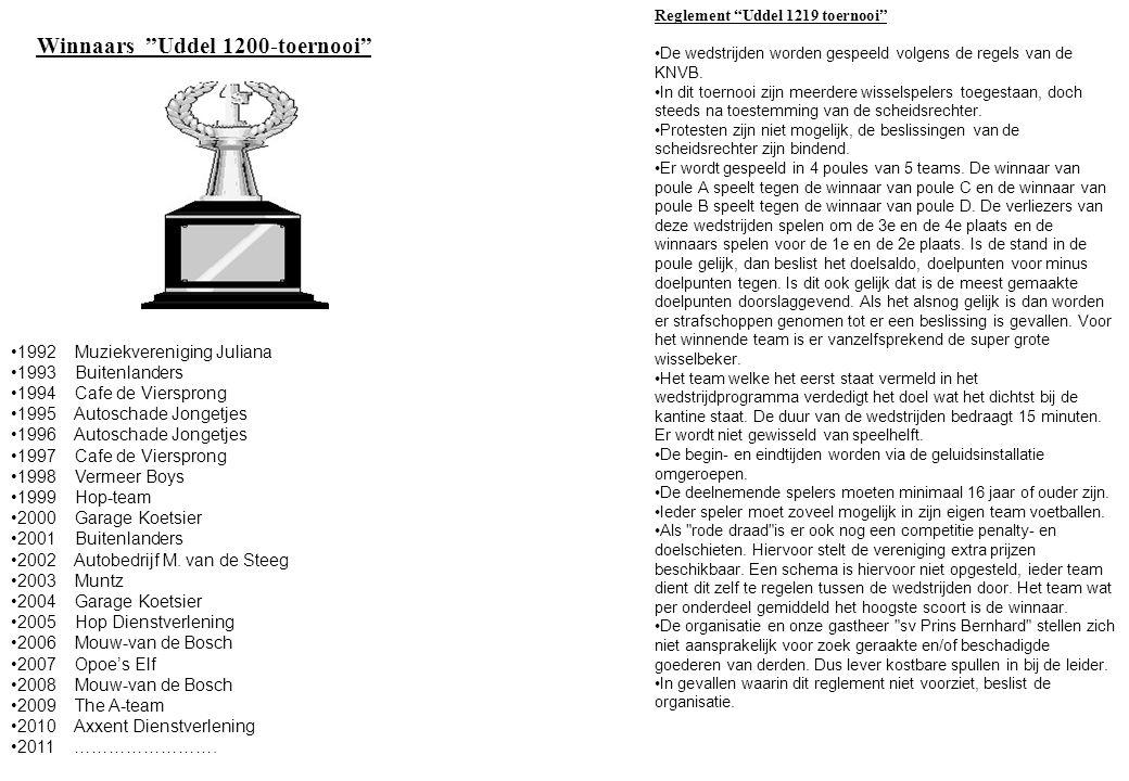 Winnaars Uddel 1200-toernooi