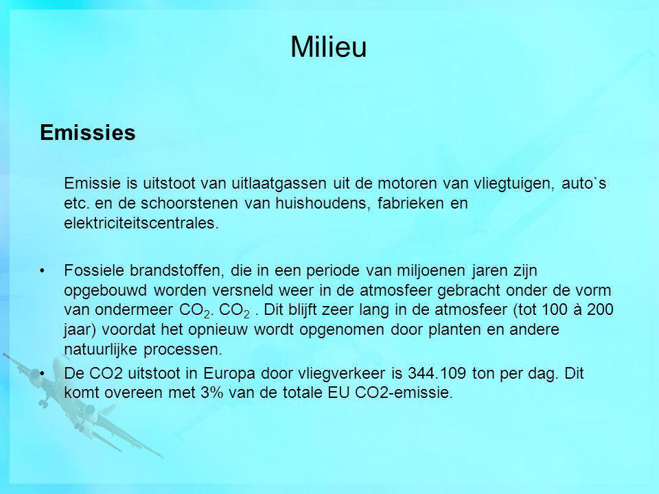 Milieu Emissies.