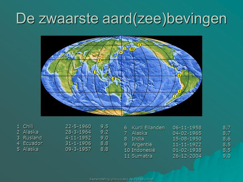 De zwaarste aard(zee)bevingen