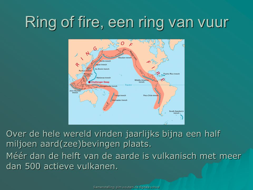 Ring of fire, een ring van vuur