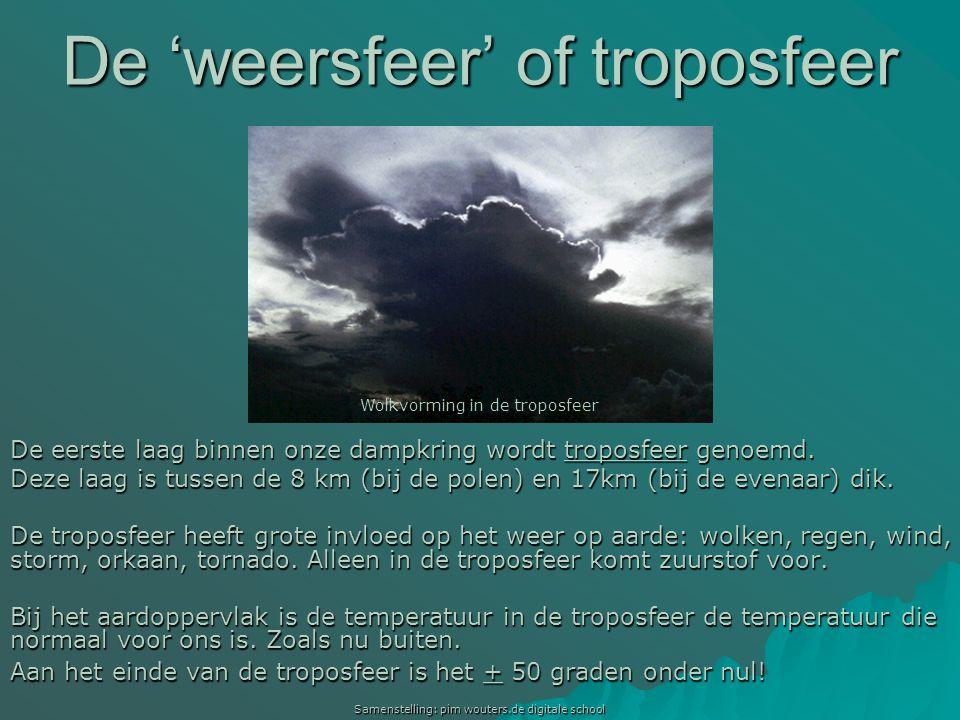 De 'weersfeer' of troposfeer