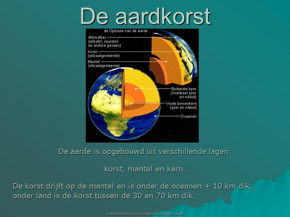 De aardkorst De aarde is opgebouwd uit verschillende lagen: