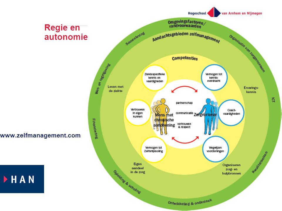 Regie en autonomie www.zelfmanagement.com
