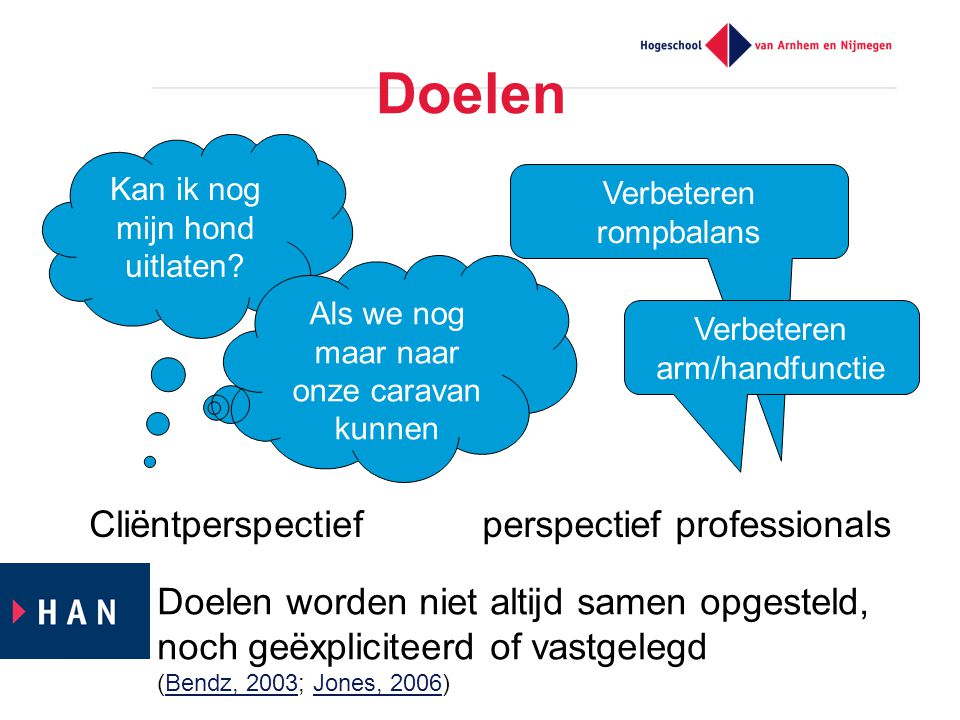 perspectief professionals