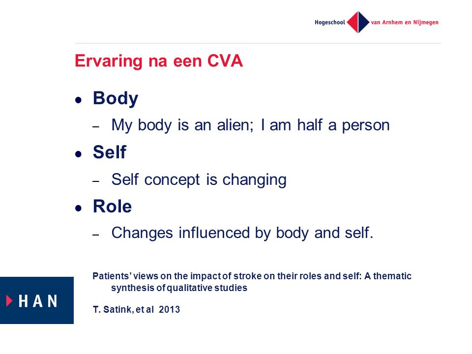 Body Self Role Ervaring na een CVA