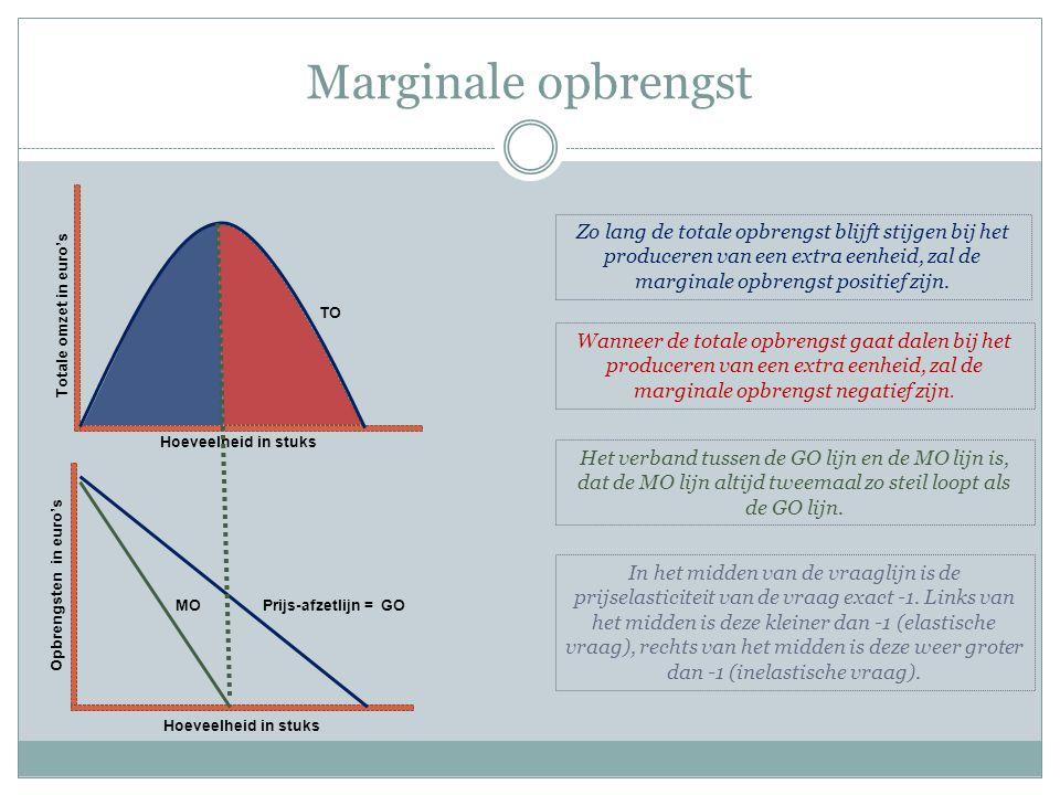 Marginale opbrengst Zo lang de totale opbrengst blijft stijgen bij het produceren van een extra eenheid, zal de marginale opbrengst positief zijn.