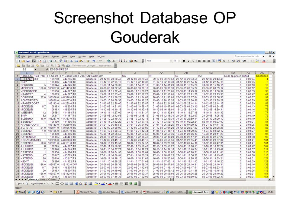 Screenshot Database OP Gouderak