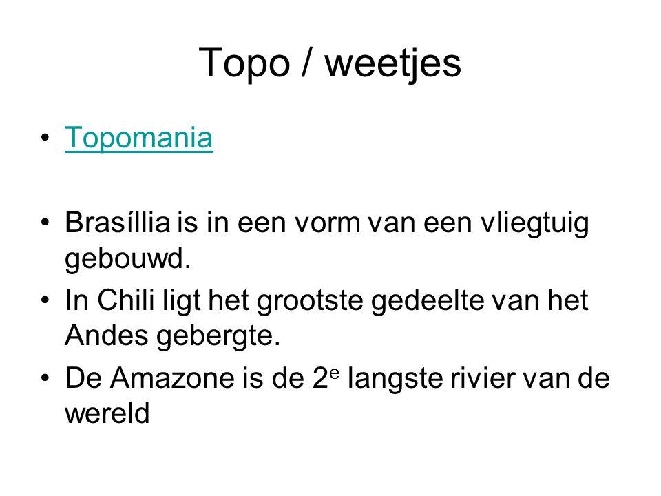 Topo / weetjes Topomania