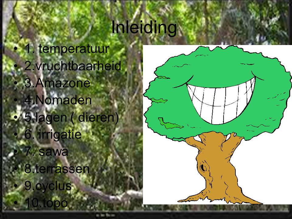 Inleiding 1. temperatuur 2.vruchtbaarheid 3.Amazone 4.Nomaden