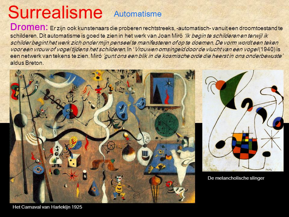 Surrealisme Automatisme.