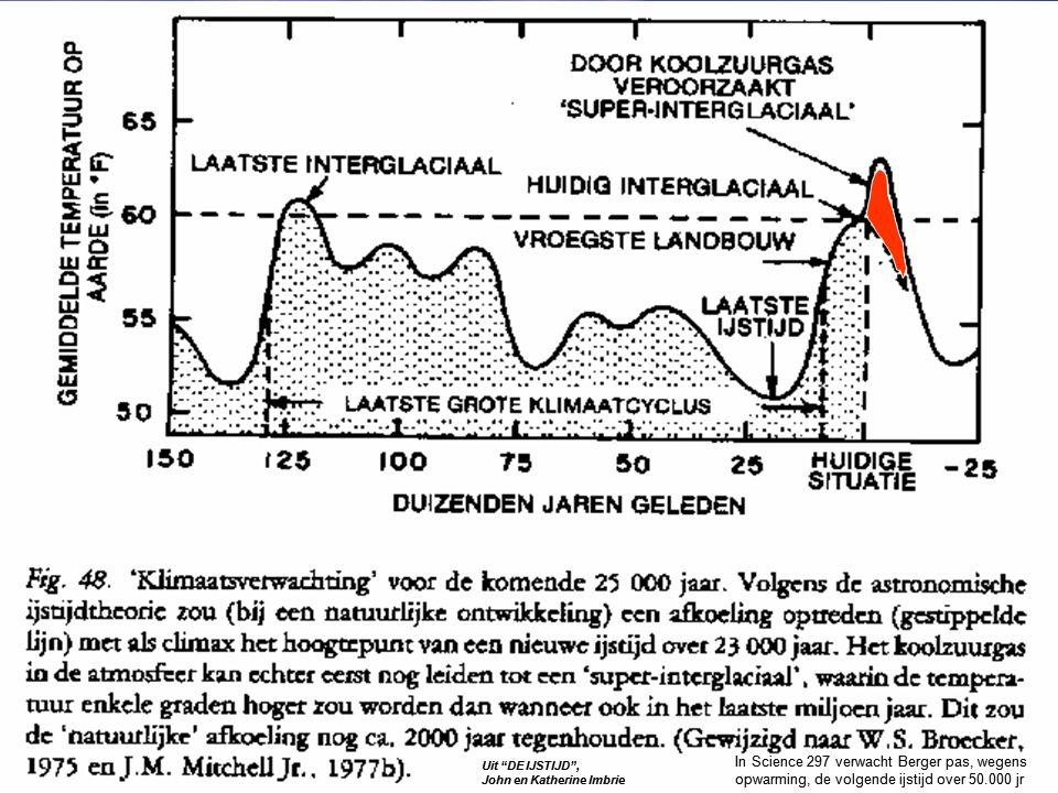 (JI) In Science 297 verwacht Berger pas, wegens opwarming, de volgende ijstijd over 50.000 jr.
