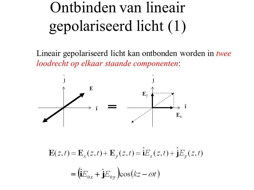 Ontbinden van lineair gepolariseerd licht (1)