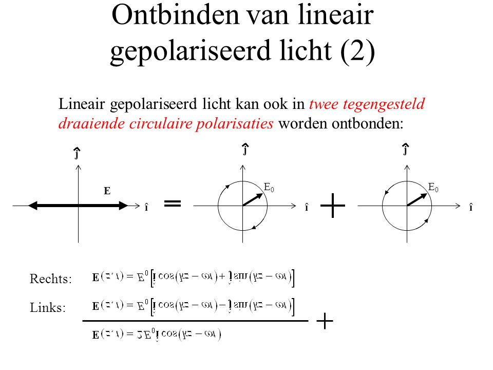 Ontbinden van lineair gepolariseerd licht (2)