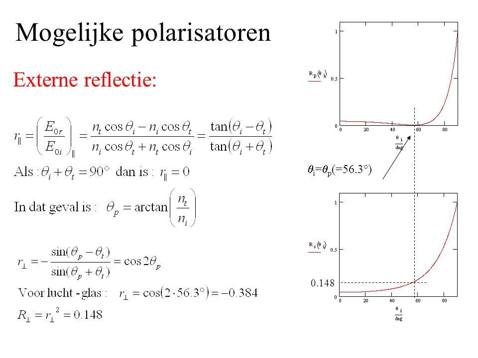 Mogelijke polarisatoren