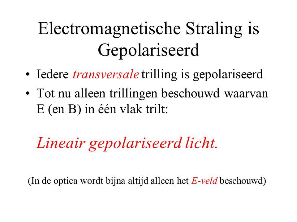 Electromagnetische Straling is Gepolariseerd
