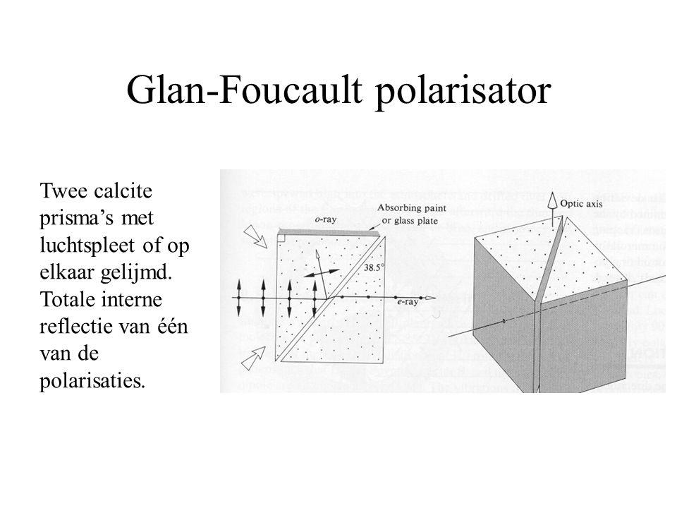 Glan-Foucault polarisator