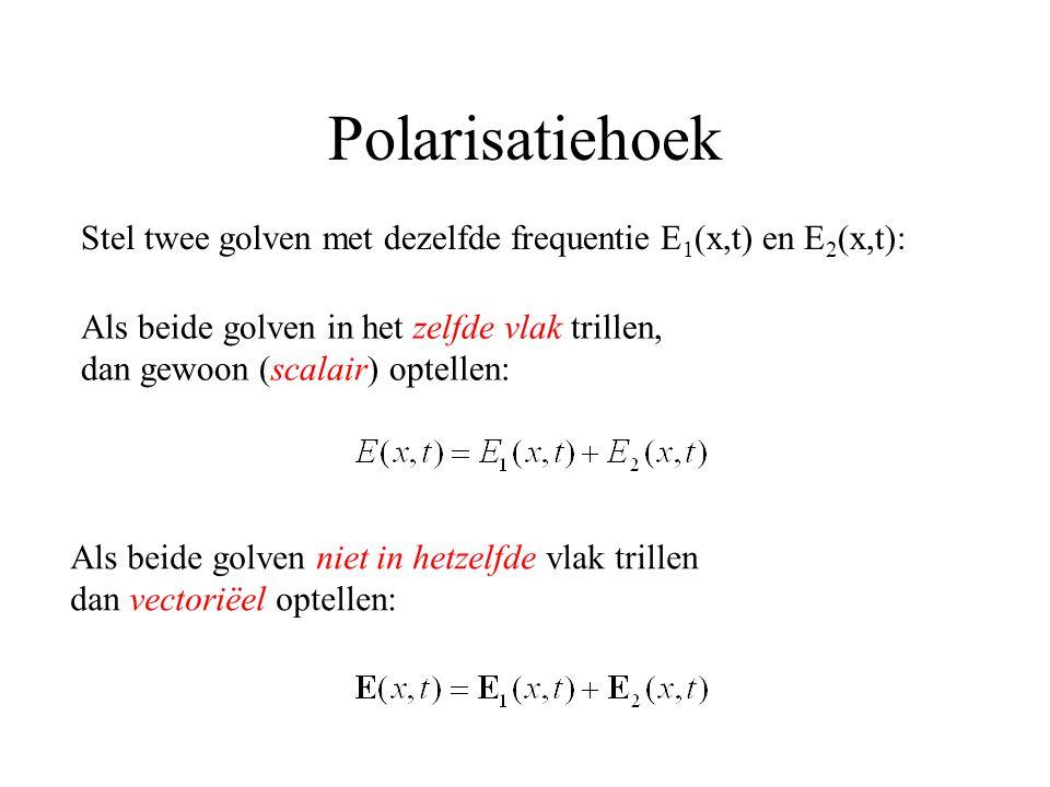 Polarisatiehoek Stel twee golven met dezelfde frequentie E1(x,t) en E2(x,t):