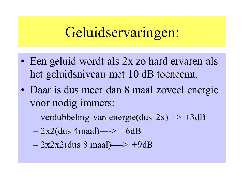 Geluidservaringen: Een geluid wordt als 2x zo hard ervaren als het geluidsniveau met 10 dB toeneemt.