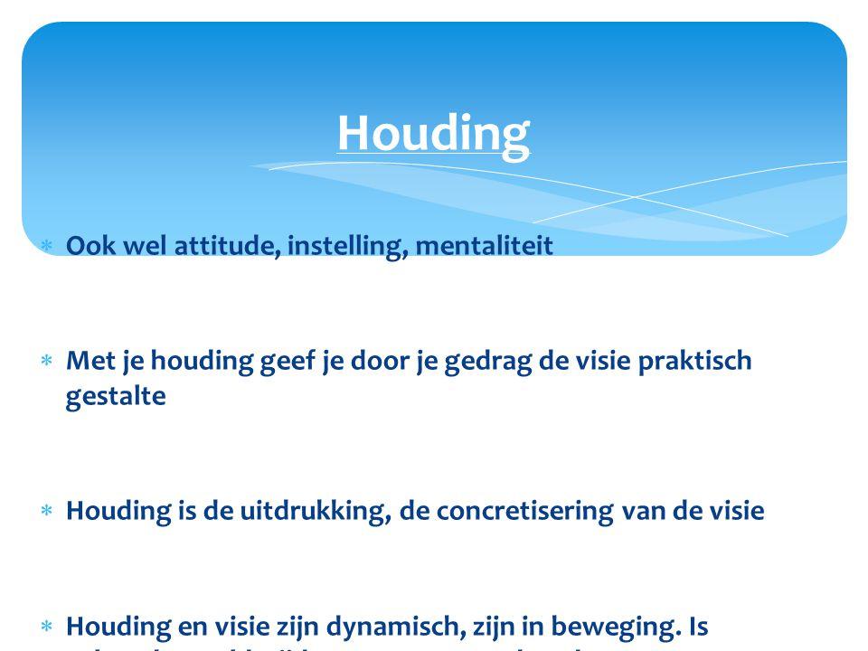 Houding Ook wel attitude, instelling, mentaliteit