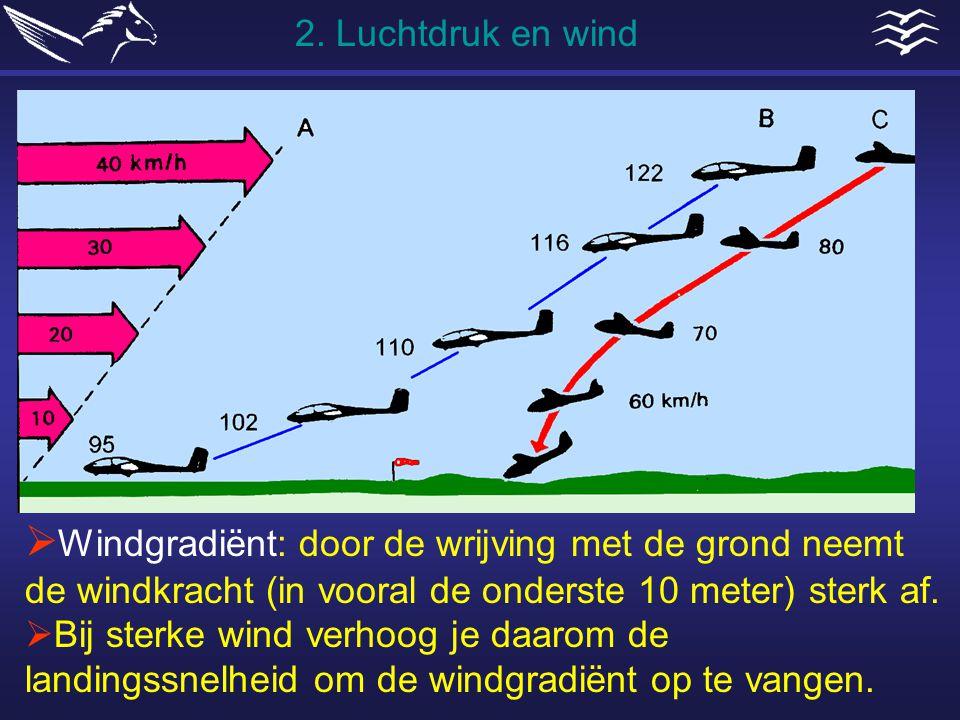 2. Luchtdruk en wind Windgradiënt: door de wrijving met de grond neemt de windkracht (in vooral de onderste 10 meter) sterk af.