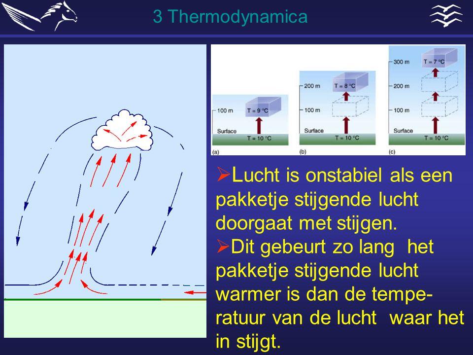 3 Thermodynamica Lucht is onstabiel als een pakketje stijgende lucht doorgaat met stijgen.