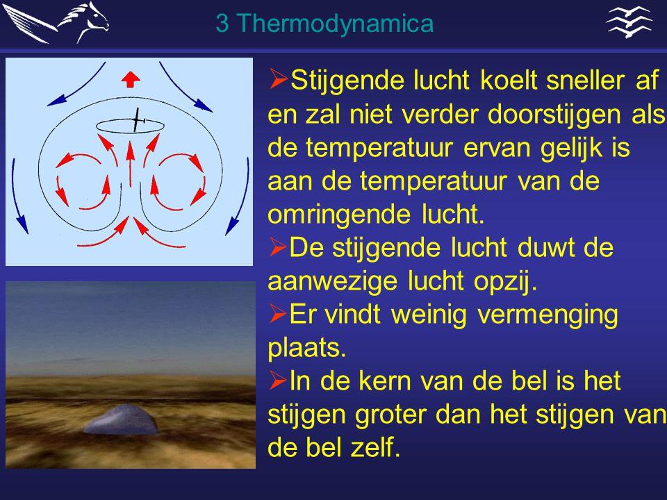 3 Thermodynamica