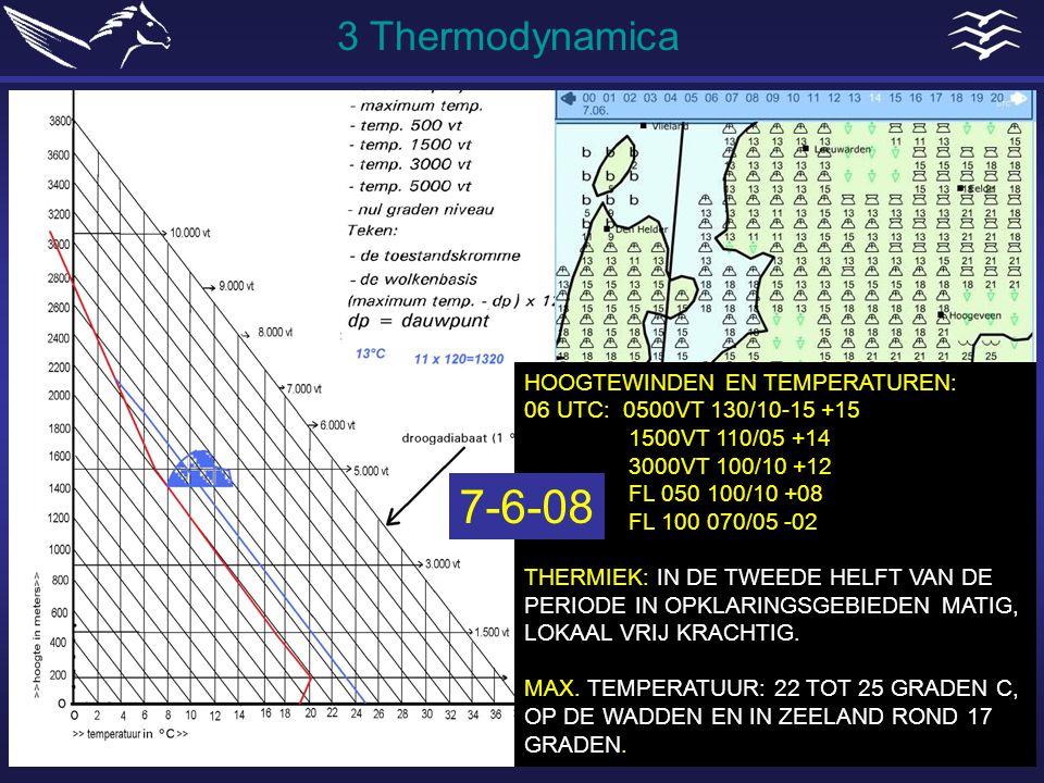 7-6-08 3 Thermodynamica HOOGTEWINDEN EN TEMPERATUREN: