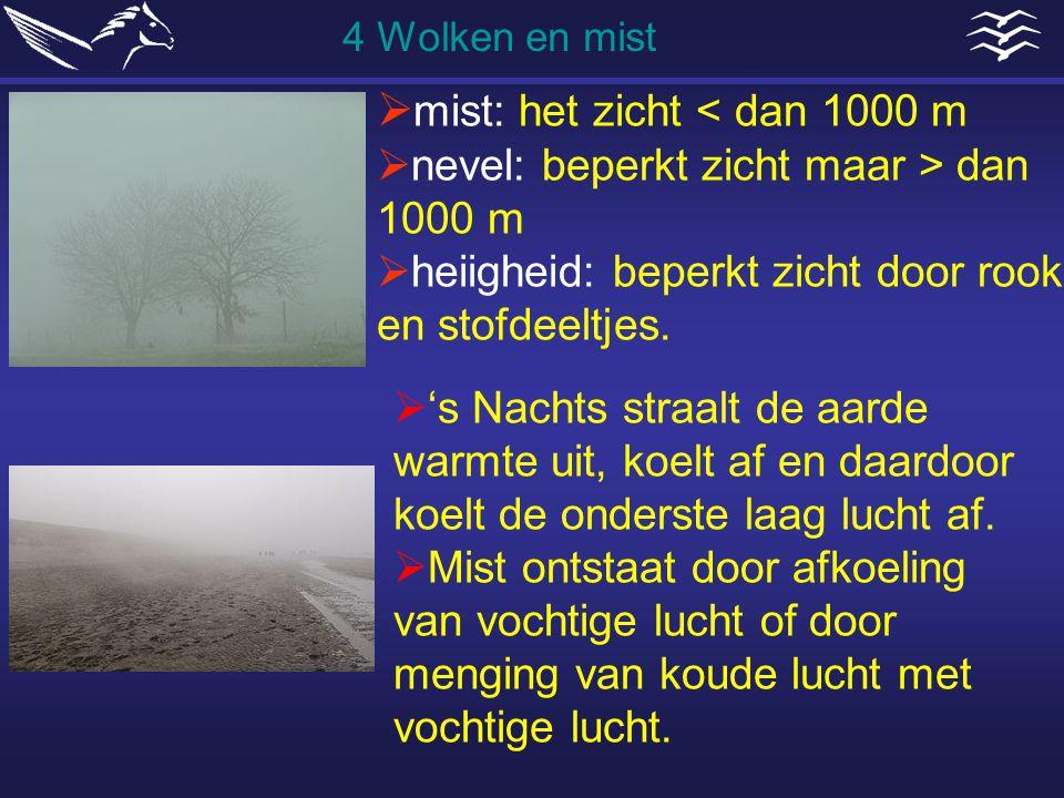mist: het zicht < dan 1000 m