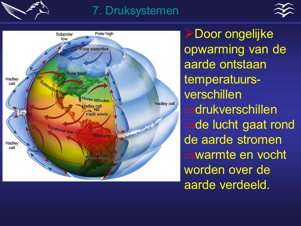 7. Druksystemen Door ongelijke opwarming van de aarde ontstaan temperatuurs-verschillen. drukverschillen.