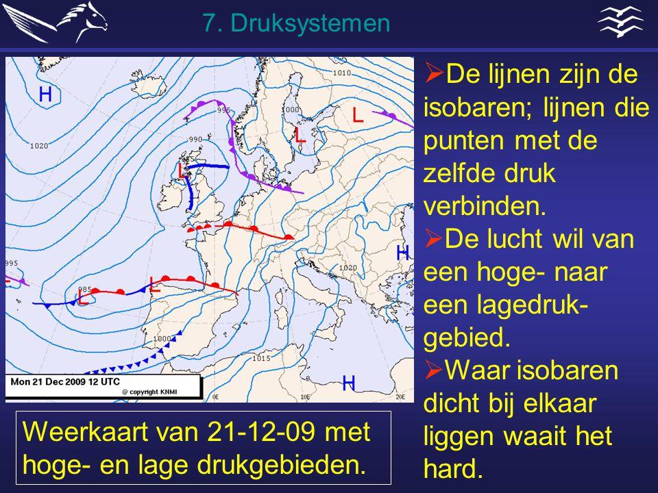 7. Druksystemen De lijnen zijn de isobaren; lijnen die punten met de zelfde druk verbinden. De lucht wil van een hoge- naar een lagedruk-gebied.