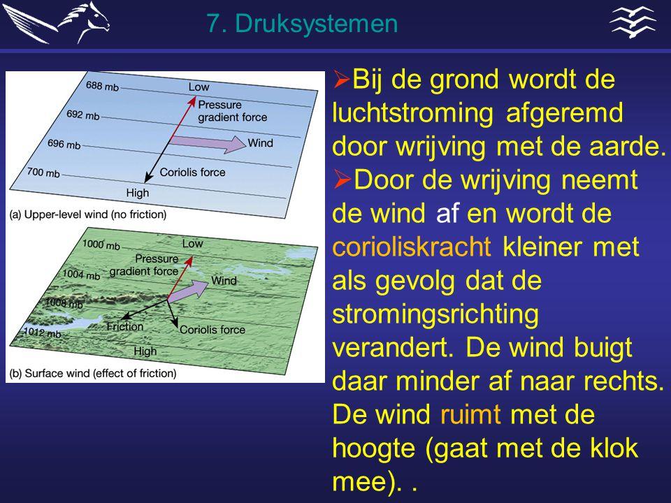 7. Druksystemen Bij de grond wordt de luchtstroming afgeremd door wrijving met de aarde.