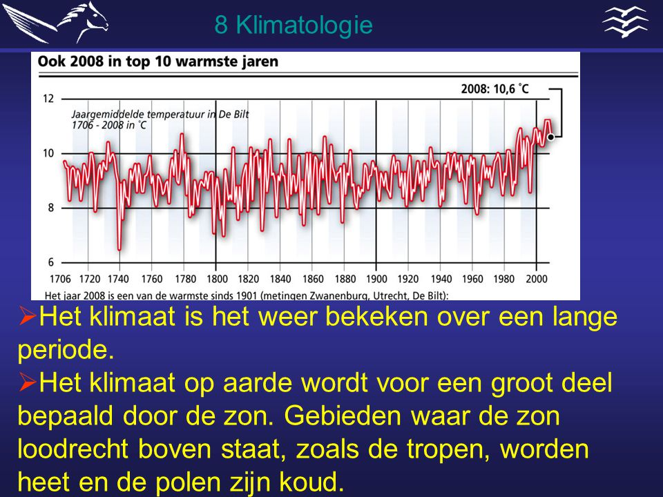 Het klimaat is het weer bekeken over een lange periode.