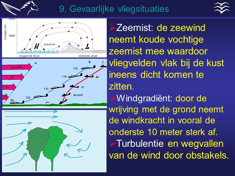 Turbulentie en wegvallen van de wind door obstakels.