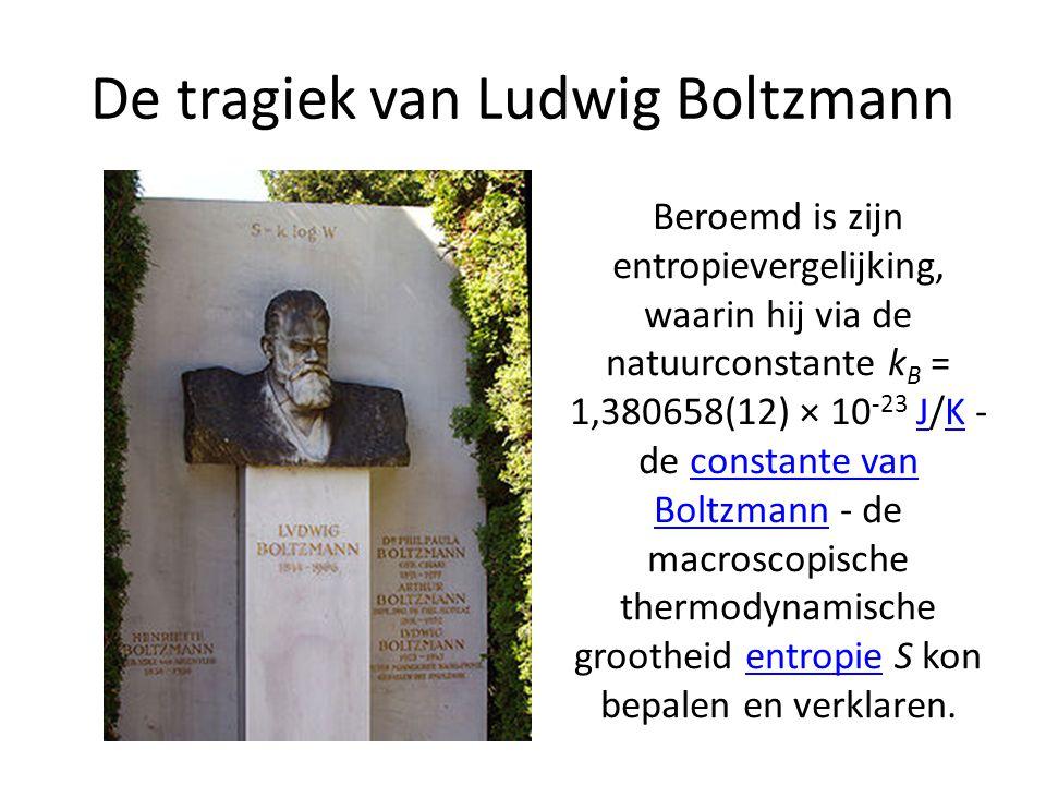 De tragiek van Ludwig Boltzmann