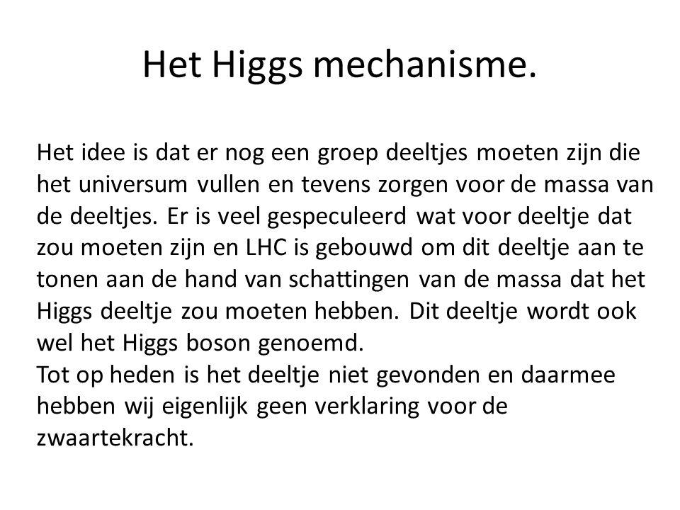 Het Higgs mechanisme.