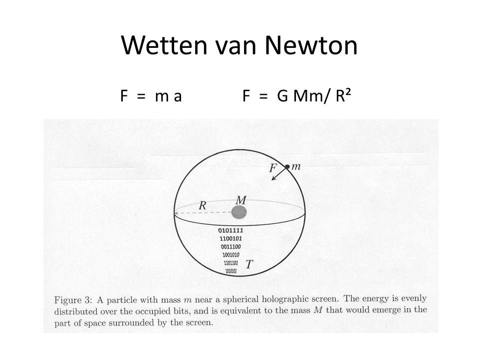 Wetten van Newton F = m a F = G Mm/ R²
