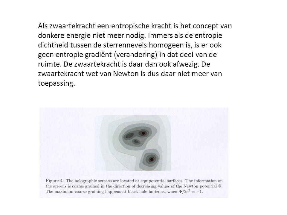 Als zwaartekracht een entropische kracht is het concept van donkere energie niet meer nodig.