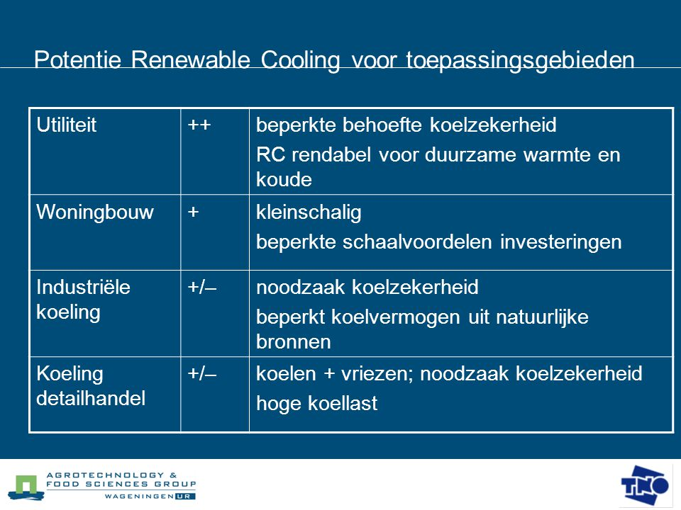 Potentie Renewable Cooling voor toepassingsgebieden