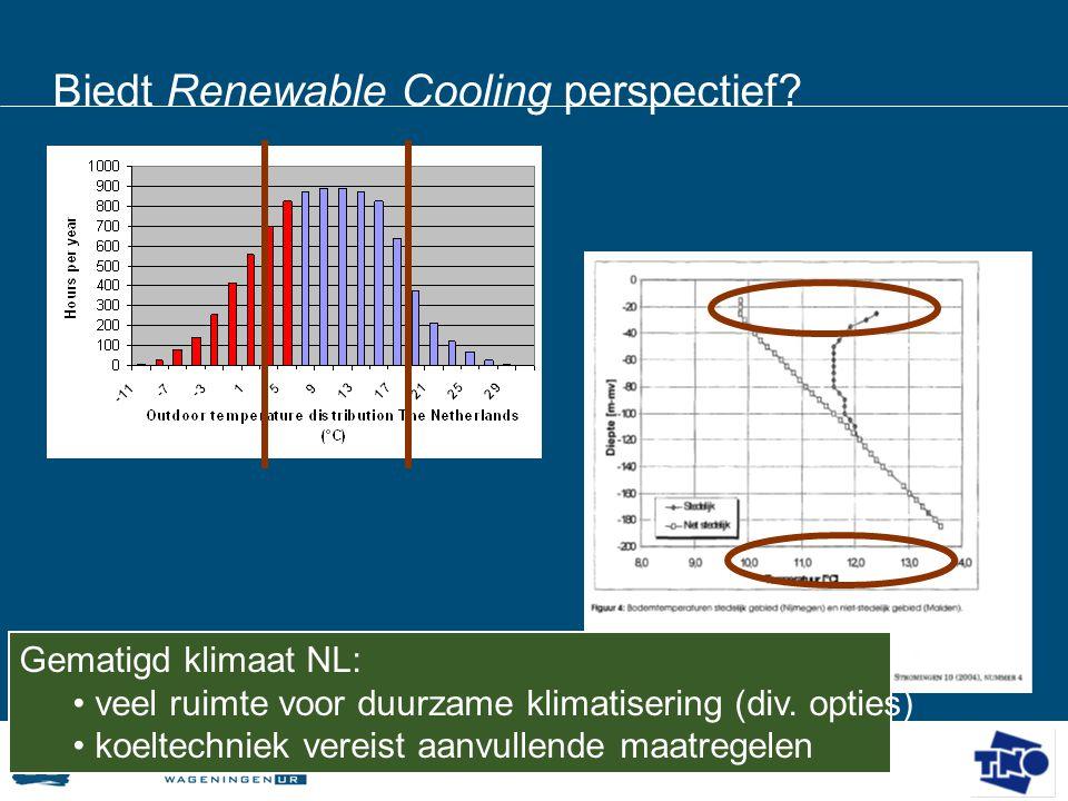 Biedt Renewable Cooling perspectief