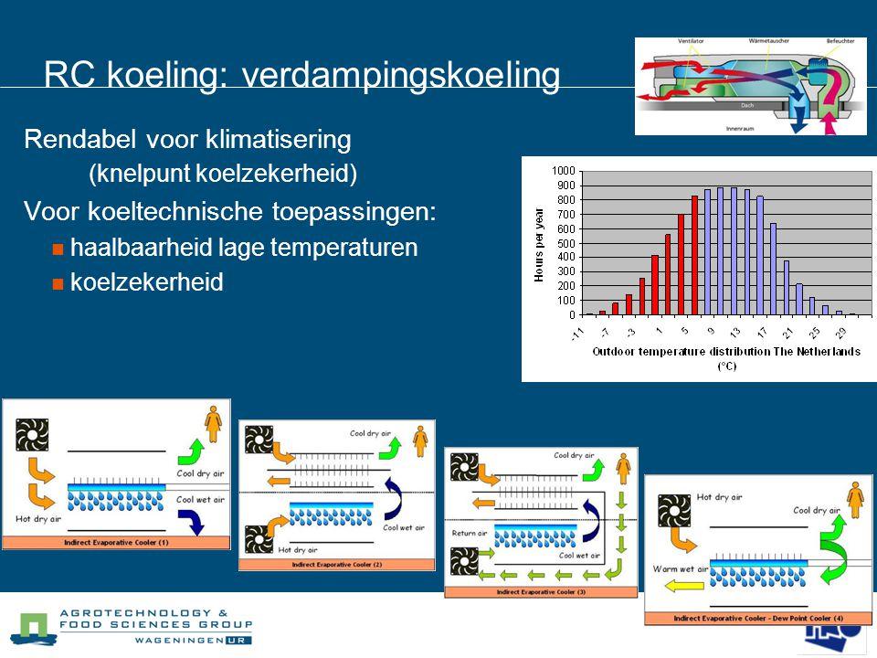 RC koeling: verdampingskoeling