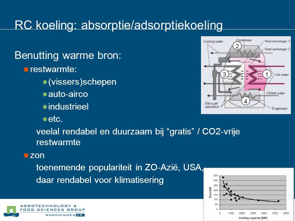 RC koeling: absorptie/adsorptiekoeling