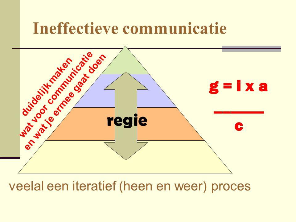 Ineffectieve communicatie