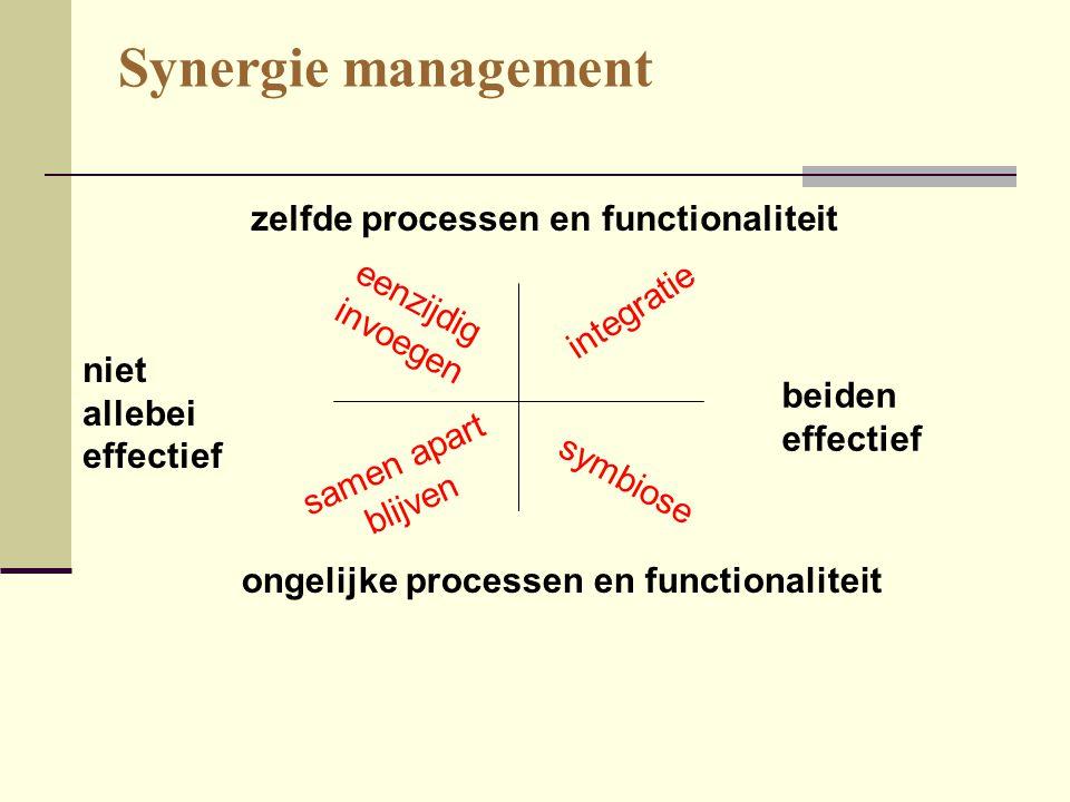 ongelijke processen en functionaliteit