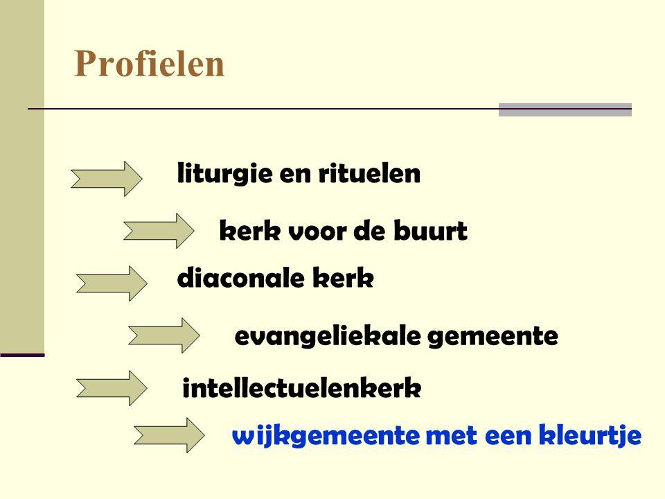 Profielen liturgie en rituelen kerk voor de buurt diaconale kerk