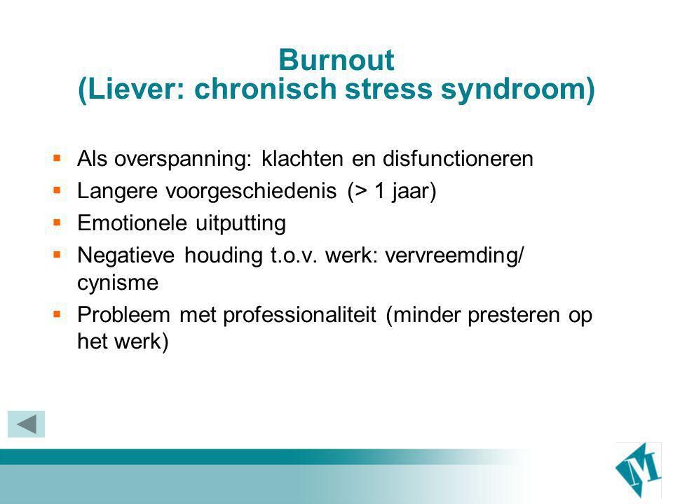 Burnout (Liever: chronisch stress syndroom)