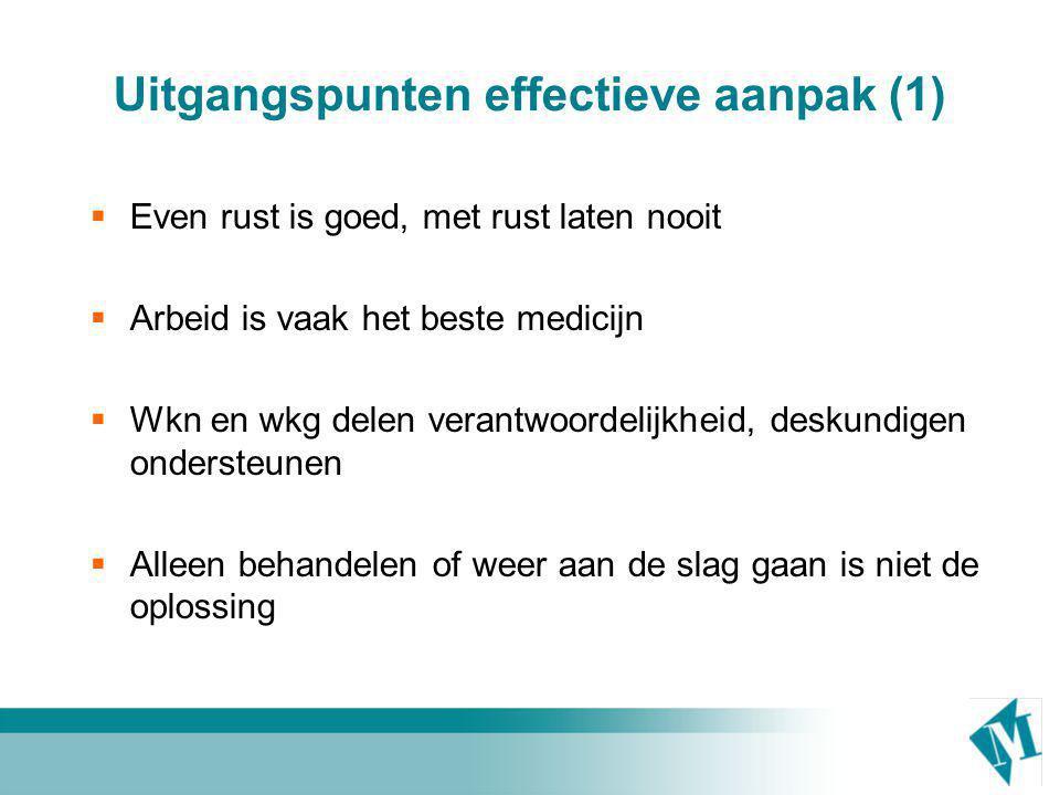 Uitgangspunten effectieve aanpak (1)