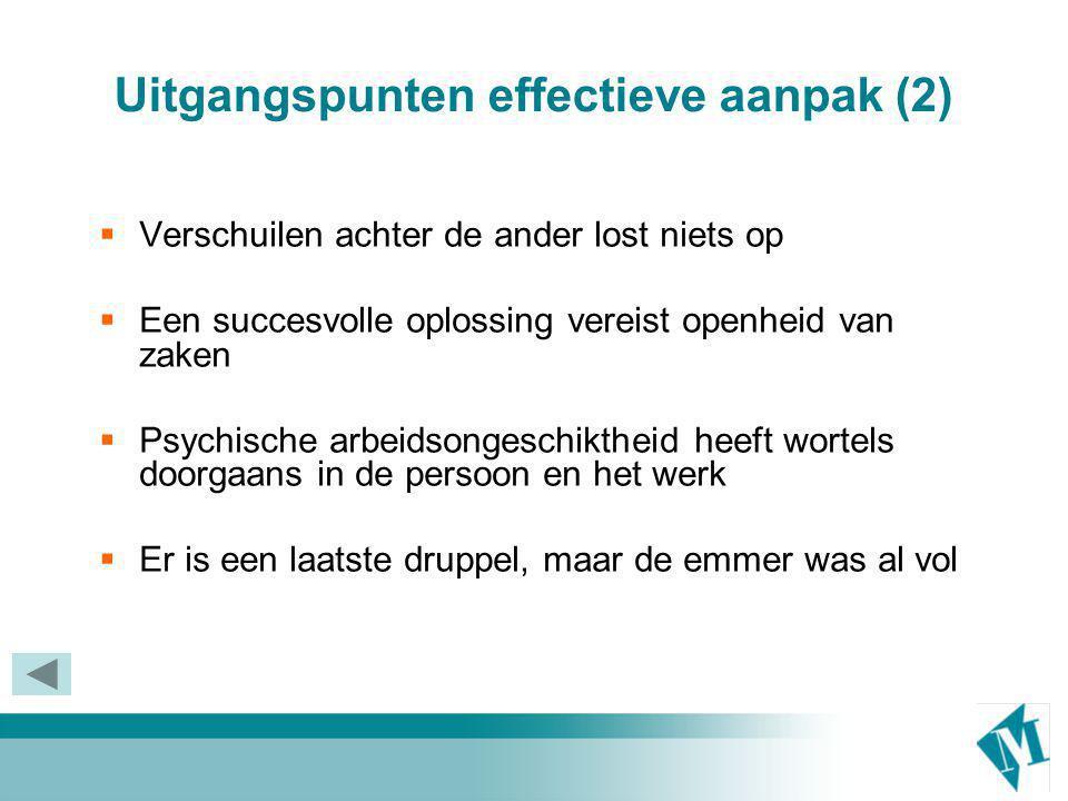 Uitgangspunten effectieve aanpak (2)