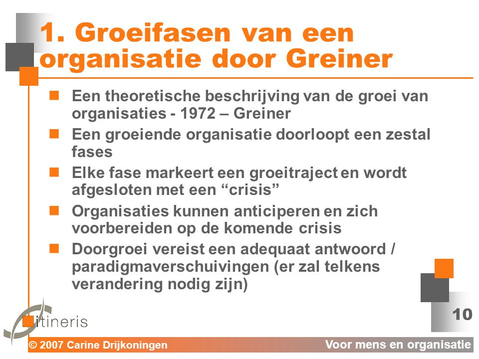 1. Groeifasen van een organisatie door Greiner