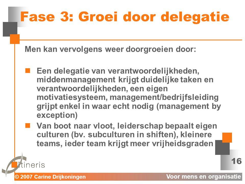 Fase 3: Groei door delegatie