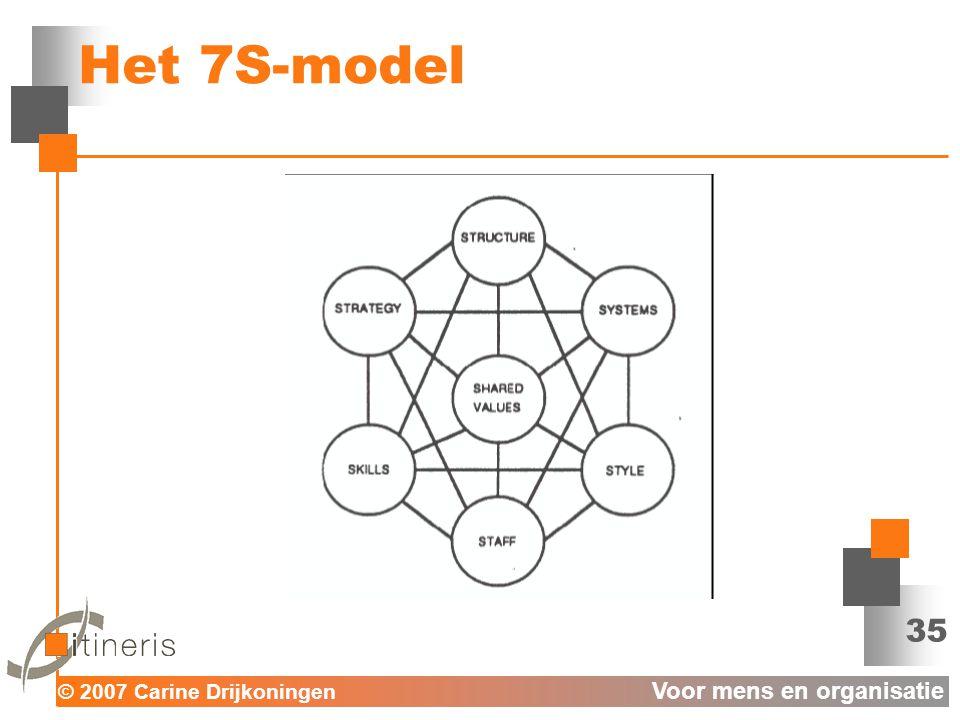 Het 7S-model